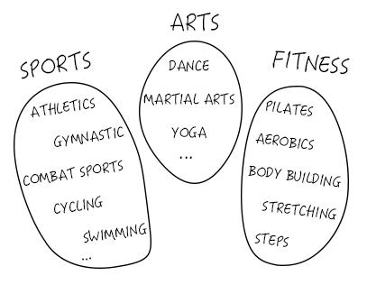 sport-art-fitness