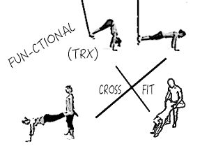 FUNCTIONAL TRAINING … fun..ctional